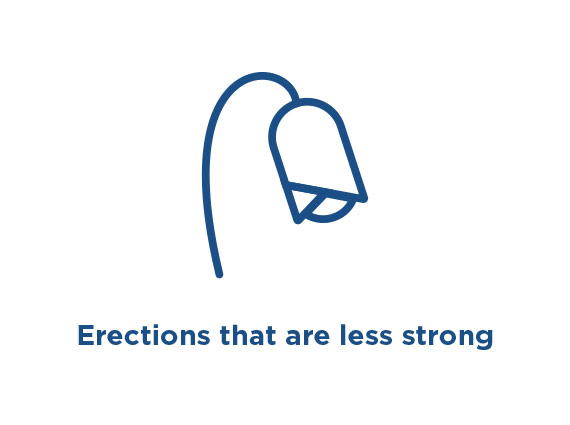 570_weak_erections
